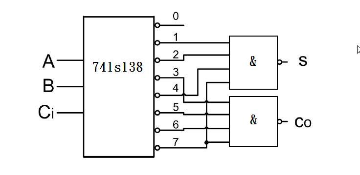 74ls138设计全加器的的仿真电路图!
