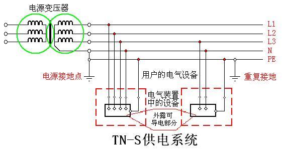 变压器用的是3相4 线在配电盘又出了一根底线是什么系统