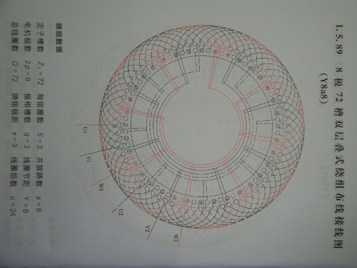 72槽8极电机接线图