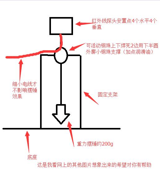 红外线水平仪内部结构