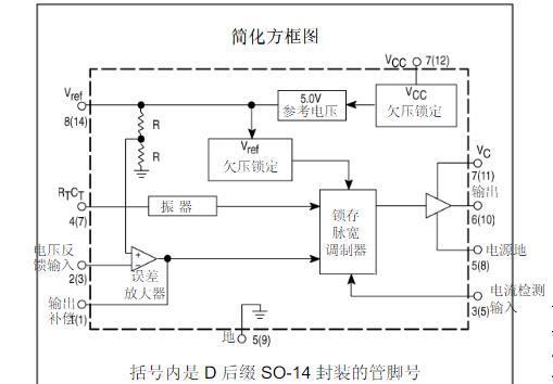 请问电动车充电器cq-4815a的电路图及内部uc3842bl是什么集成块和引脚