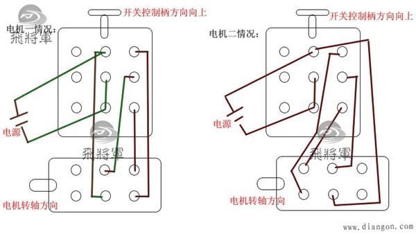 单相电机用倒顺开关控制正倒转接线图