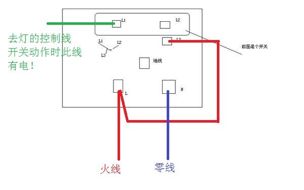 三孔插座面板 带开关怎么接线