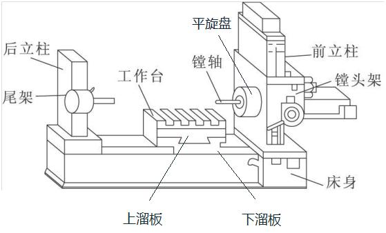 请问 您有关于t68镗床的外形机械图吗 能否给我发送一图片