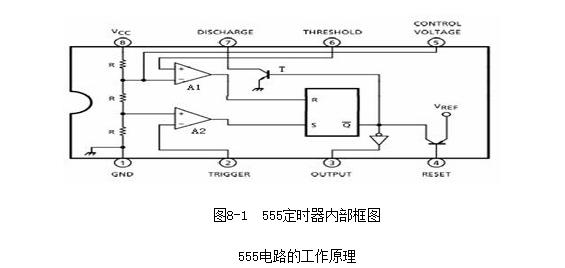 555集成时基电路称为集成定时器,是一种数字,模拟混合型的中规模集成