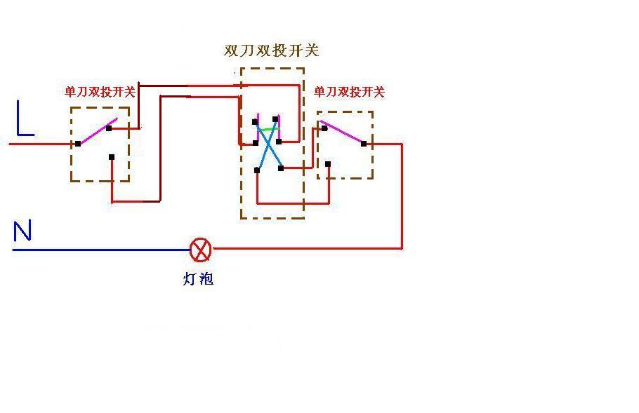 水电安装的问题,三个开关控制一个灯,要布置几根线.