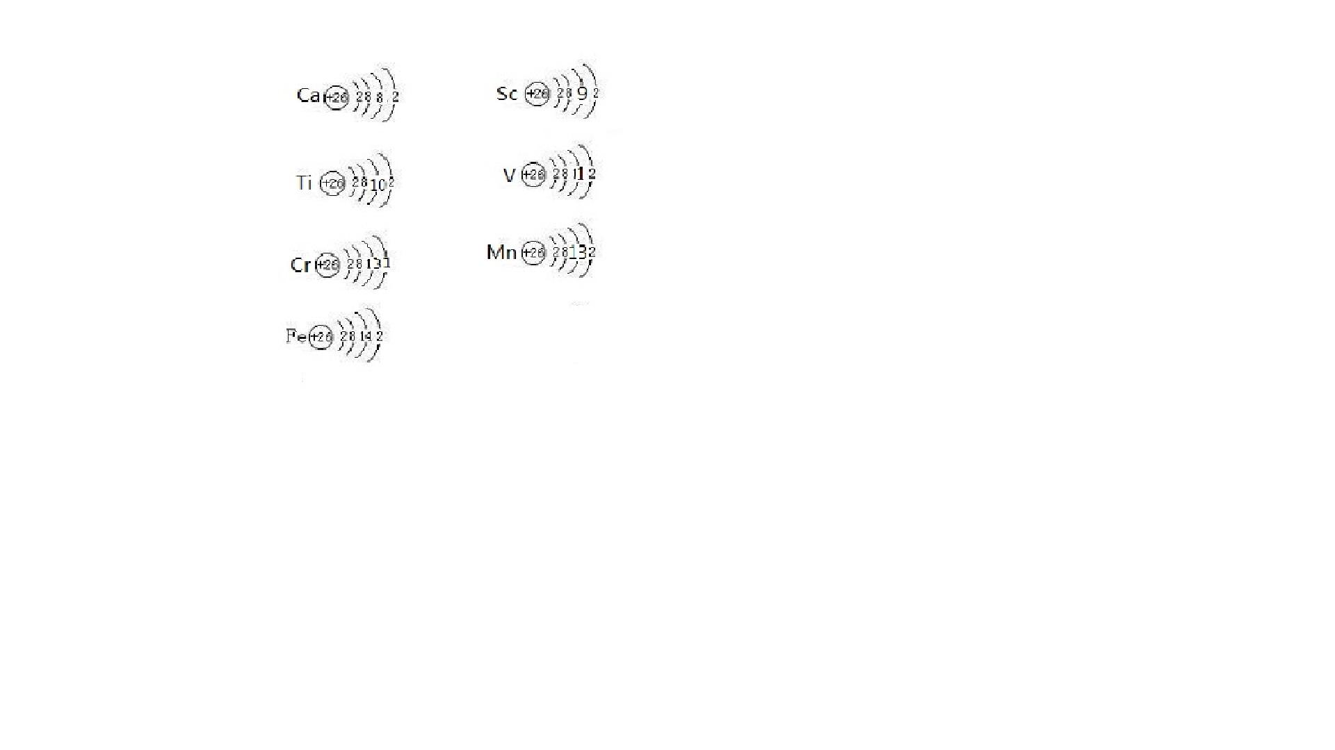 你说的是原子结构示意图呀,我这是高中的电子排布式.图片