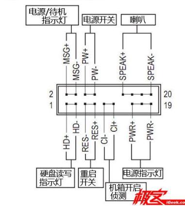 捷波主板mig41tm的speaker怎么接线