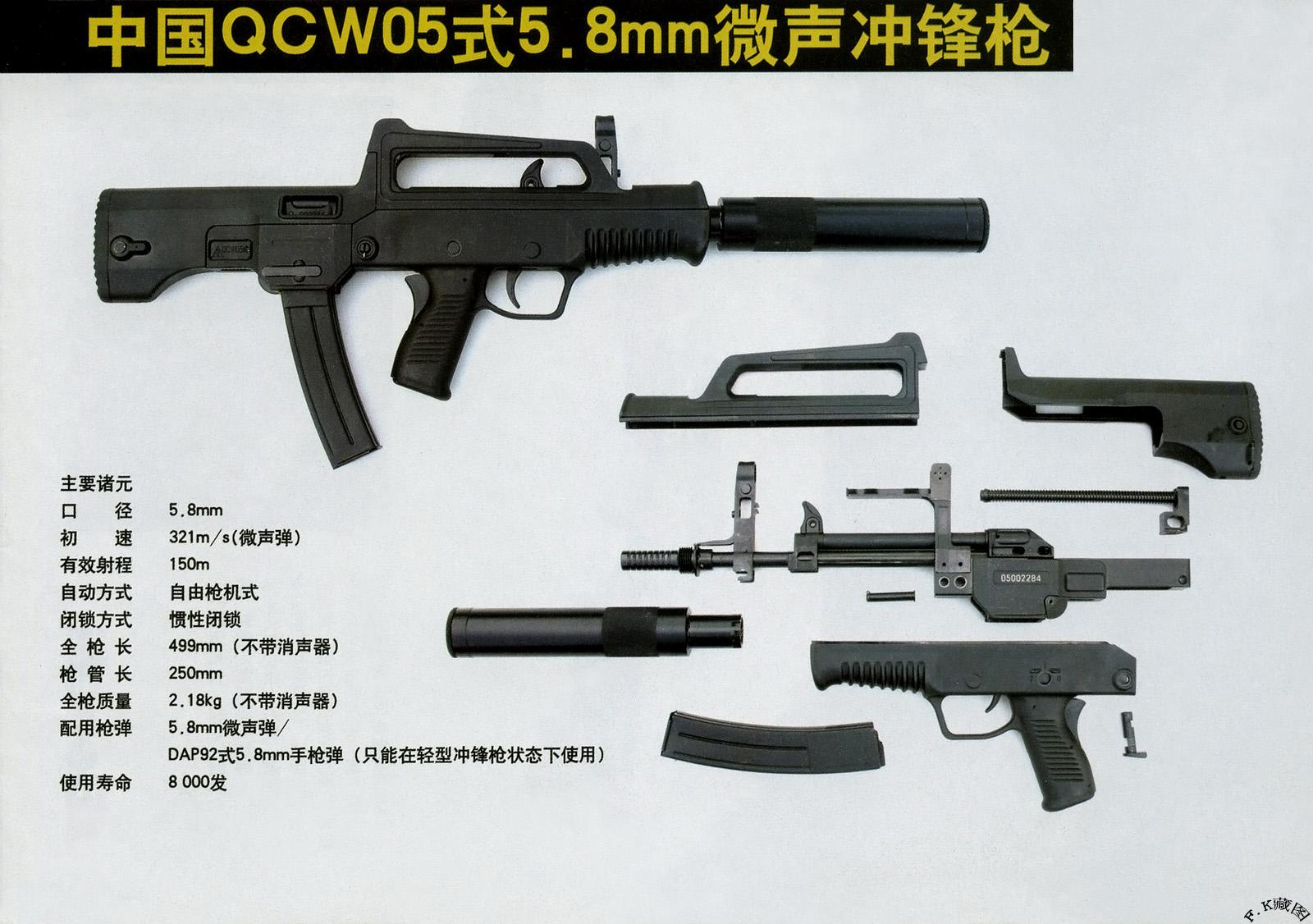 微型冲锋_95式微型冲锋枪