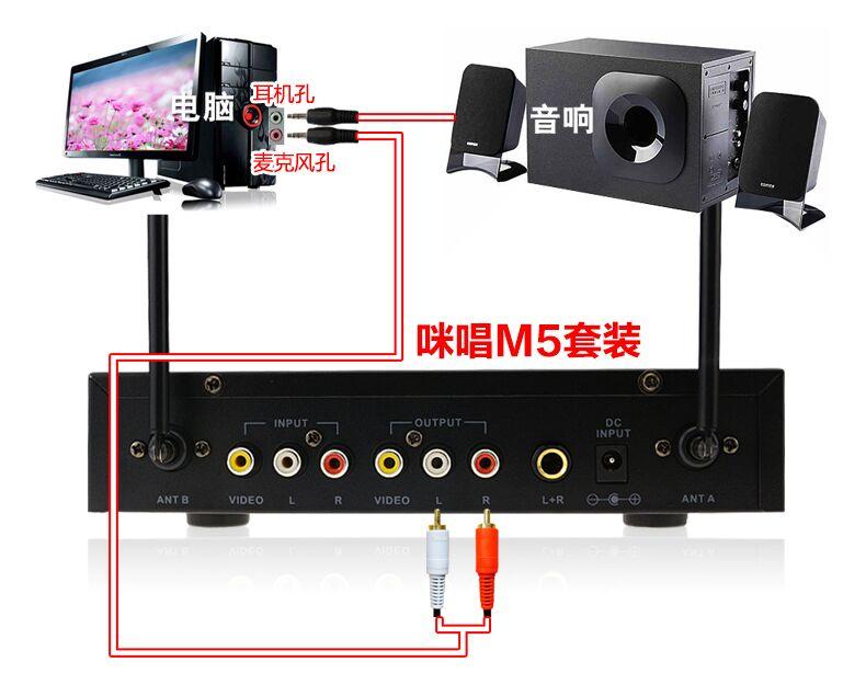 用这款无线话筒,可以支持连接电脑,电视,机顶盒,功放.练歌必备!图片