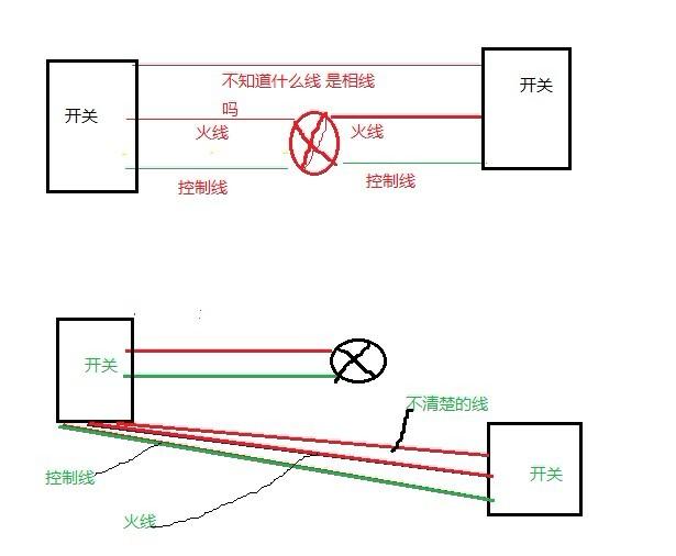 请问 双联开关有哪些线 是火线 控制线 还有一条直通的相线吗 下面有2