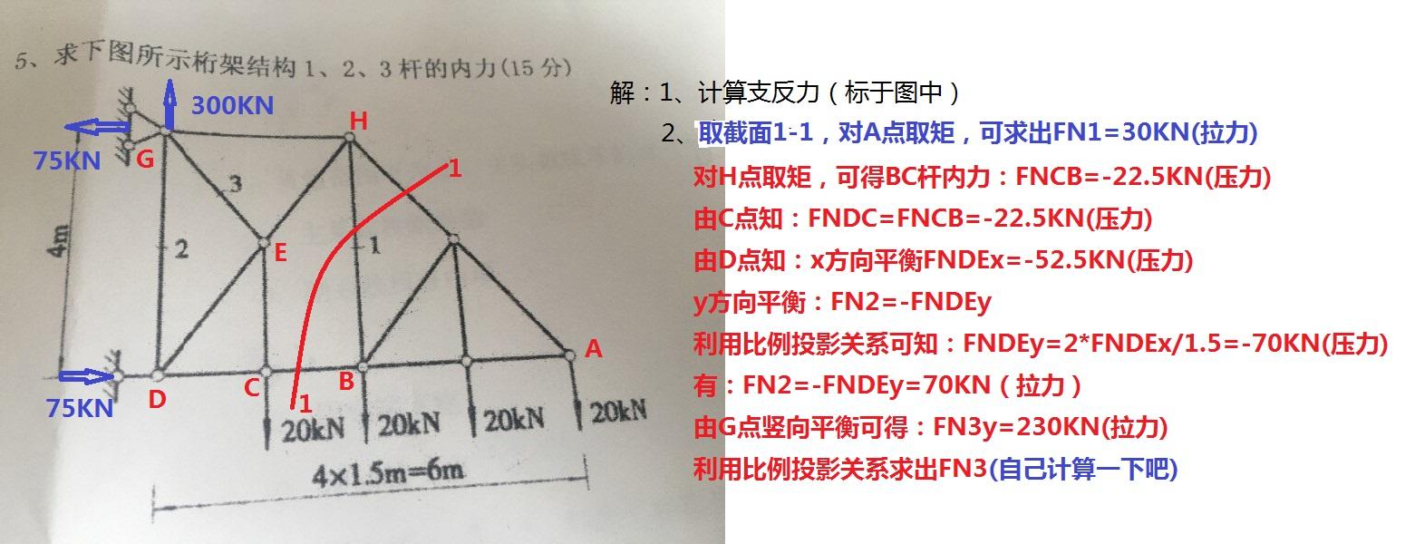 求下图所示桁架结构123杆的内力