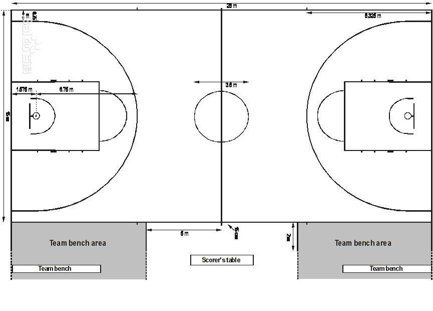 篮球场画线
