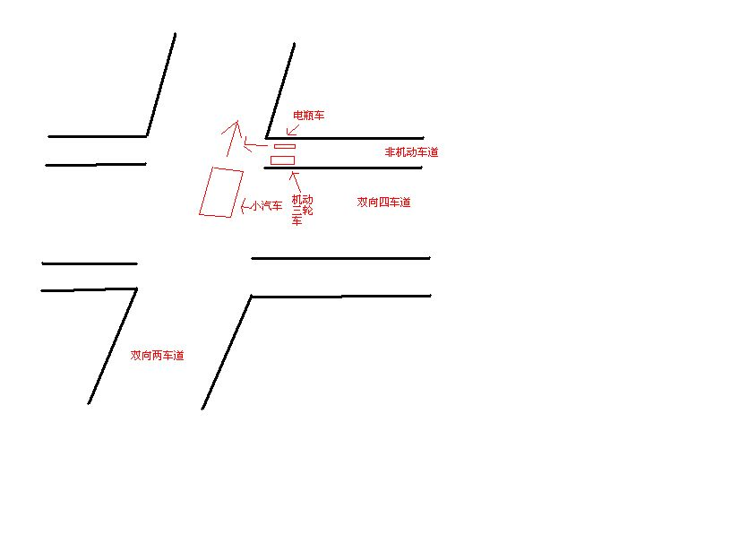 在无红绿灯十字路口被电瓶车撞了副驾驶侧,责任如何认定.