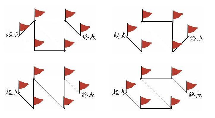 如图,从起点走到终点,要求取出每个站点上的旗子,并且