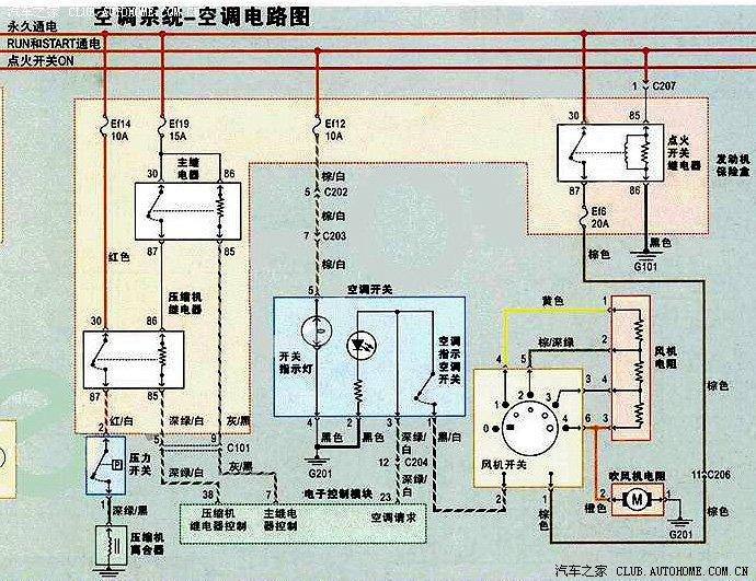 汽车空调电路原理图?