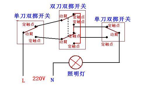 三联开关怎么布置电线还有接线方法?