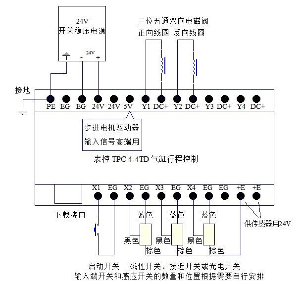 求电工高手 时间继电器控制交流接触器 要怎么接线 求