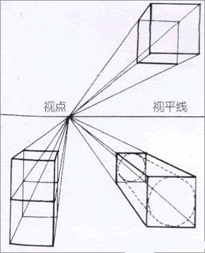 几何透视法的介绍
