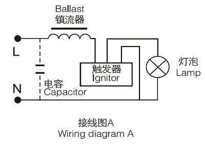 1000瓦的滴灯 在镇流器与触发器之间的线怎么接?