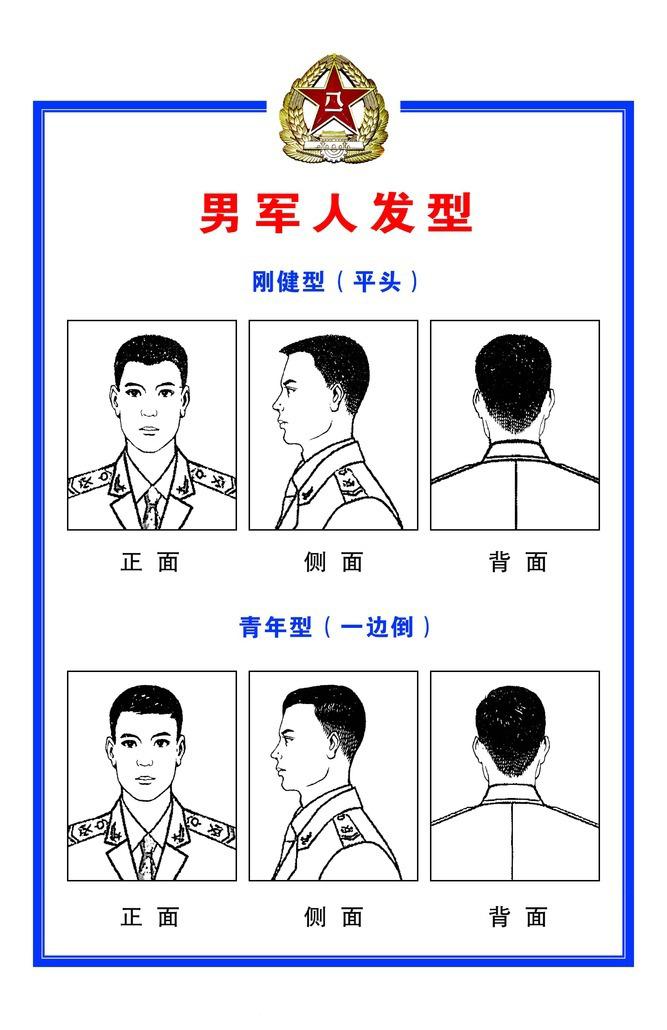 去当兵要剪什么发型要很短吗?图片