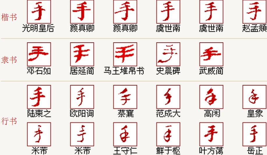 谁知道手字的笔画顺序?图片
