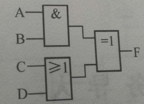 写出如图所示逻辑电路的最简逻辑函数表达式