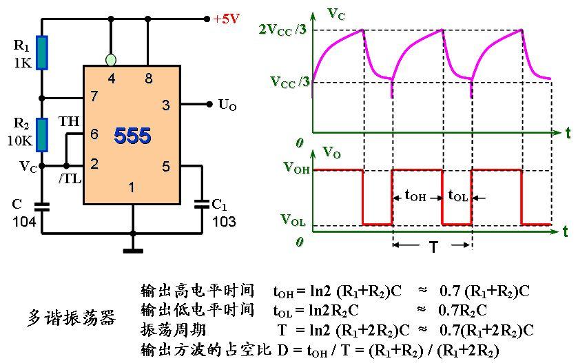 这是典型的555无稳态电路,也叫多谐振荡器.参见原理图