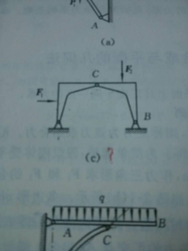 工程力学 画出图所示结构中各物体的受力图