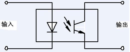 光耦在电路中主要起啥作用?