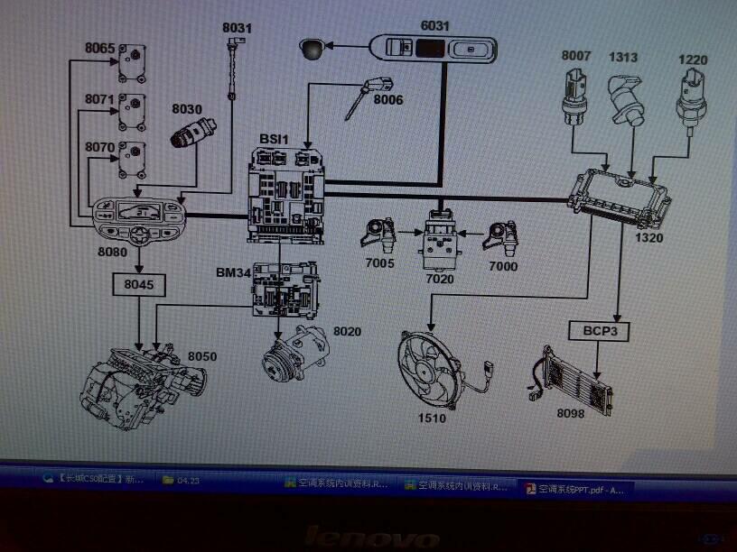 标致的压缩机控制如图比较复杂.【汽车有问题,问