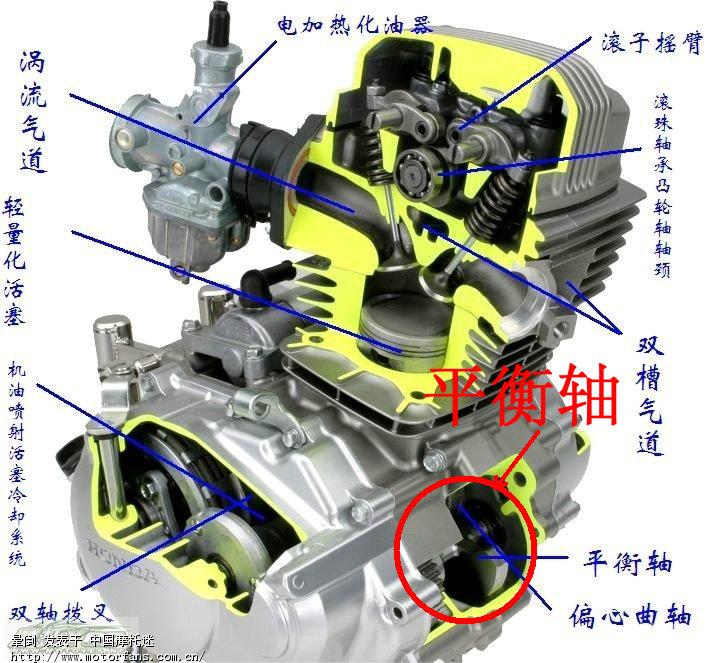 平衡轴,本田cbf/otr发动机.图片