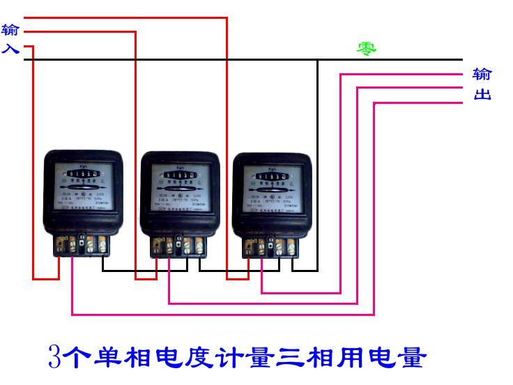 三相电,用电器接线方式?三根线怎么接?有顺序吗?