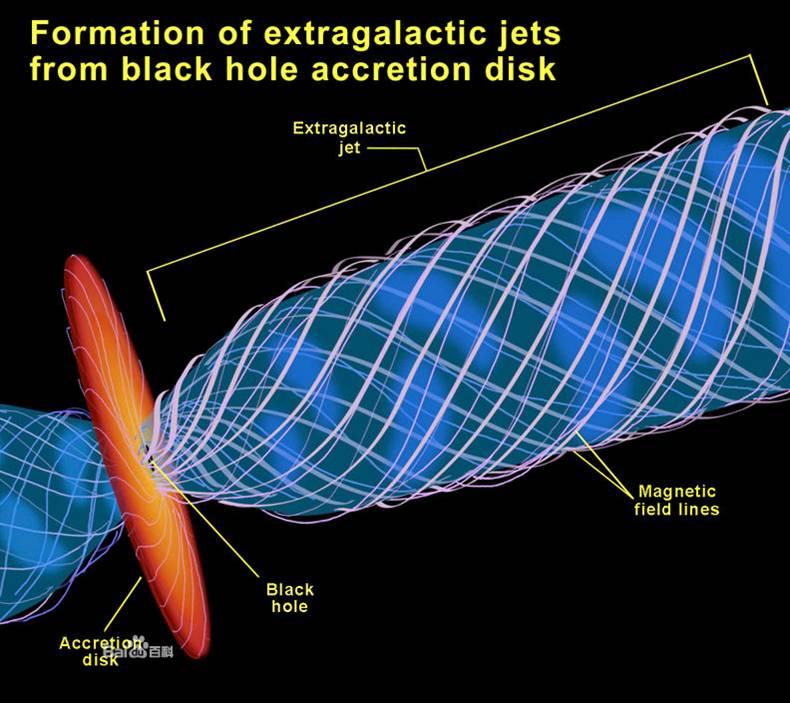是不是被吸引的恒星在吸积盘上旋转,最终进入黑洞?
