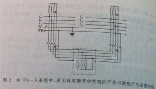 三相无线制tn-s,变压器的中性点未直接接地,而是跟零线连接然后接地