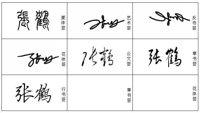 跪求一笔艺术签名,最好是手写的.名字李明强.谢谢