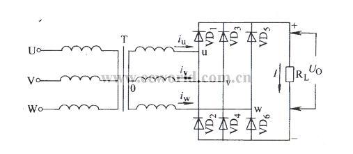 谁能够帮我画出试画出三相全波桥式整流电路图?图片