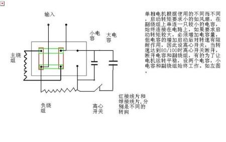 两项电机(220v)反转怎么接线,如图: 旁边有逆转图,太专业看不懂.