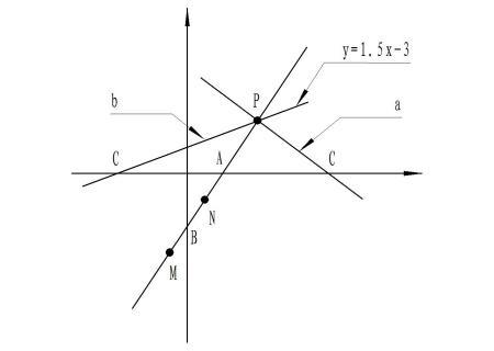 如何�9b�9n���y�n�K_1 设一次函数为y=kx b 代入m n -4.5=-k b   -1.5=k b k=1.