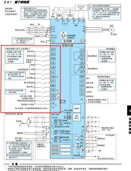 三菱变频器e700外部端子控制如何接线?