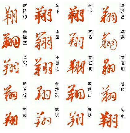 """""""翔""""字的行书写法图片"""