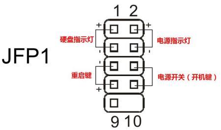 微星ms7529主板机箱开机健插槽是那里?