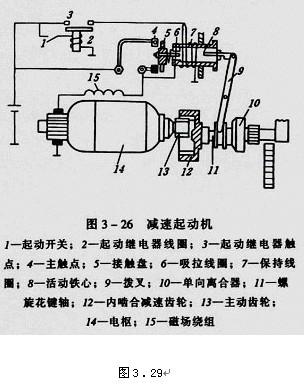 用小电流来控制大电流的方式实现起动机主电路的通与断.