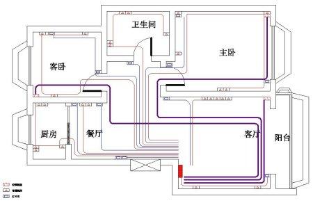 家庭装修 水电改造设计 两室一厅 电路走线图