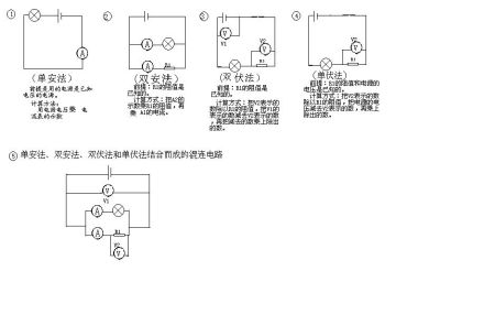 测小灯泡电功率的电路图