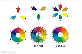 全色堂_国微为什么用红黄两色作为基本色彩呢