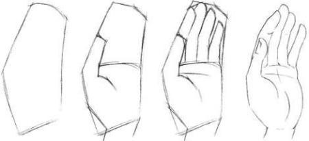 大神求助,画漫画人物的手部有什么技巧吗?