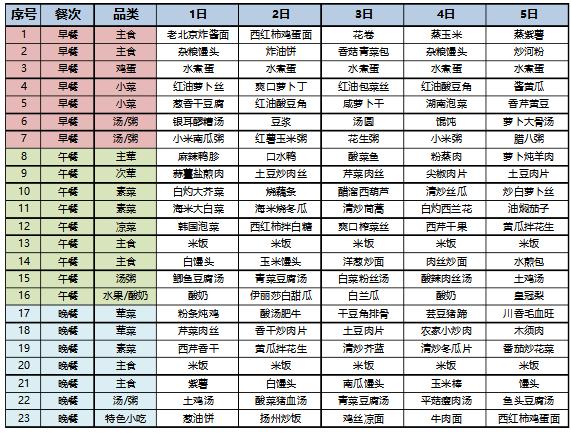 大全餐厅菜单。需要一周的菜谱韩式家常菜的职工做法图片