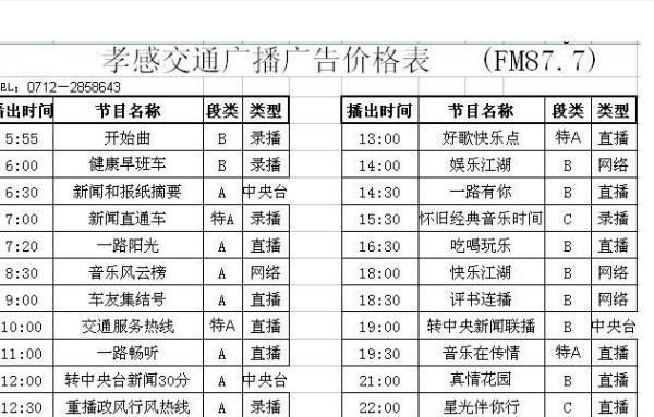 【东莞有哪些广播电台?频率是多少?台的名字是什么?谢谢】(图1)