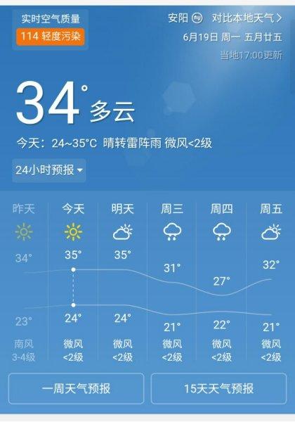 安阳+天气预报+